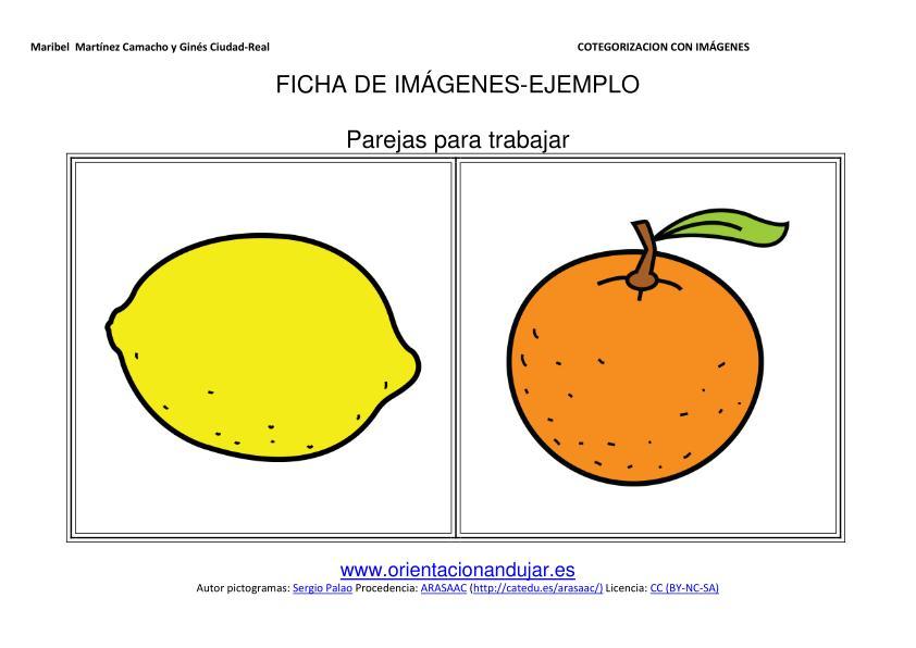 Categorización de imágenes con Diagramas de Venn. En que se parecen ...
