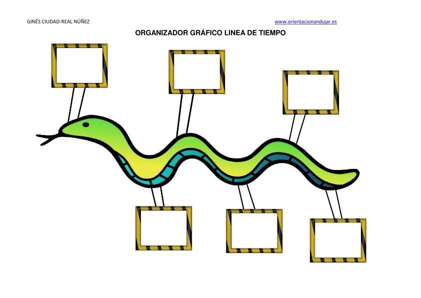 Organizadores gráficos Infantil y Primaria para Rutinas de ...