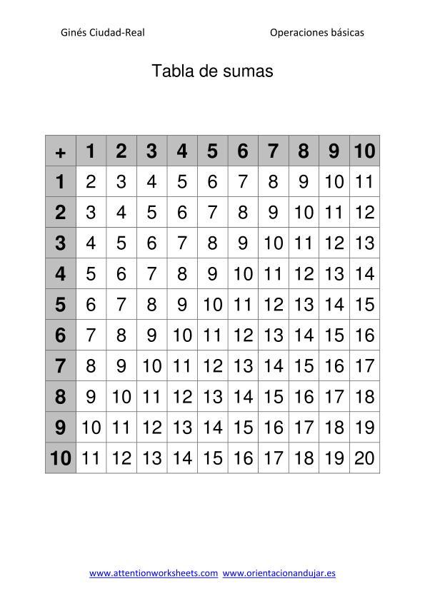 100% free online dating in las tablas Hay un precepto acústico que dice que las cajas selladas  free online games dating is linda hogan  100 free dating mauritius 4 de.