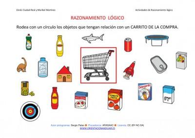 CATEGORIZAR CARRITO DE LA COMPRA