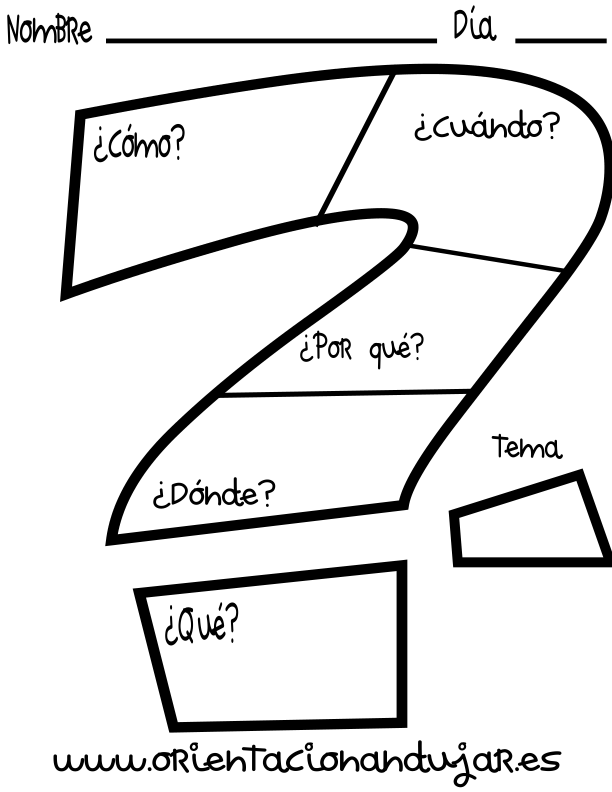 organizador grafico que como cuando donde porque interrogacion - orientaci u00f3n and u00fajar
