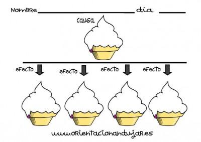 organizador grafico una causa cuatro efectos editable pasteles imagen