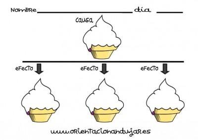 organizador grafico una causa tres efectos editable pasteles imagen