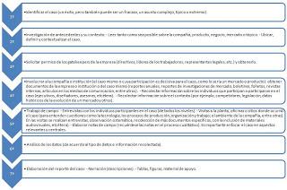 Fases para el estudio de caso orientaci n and jar recursos educativos - Business case ejemplo ...