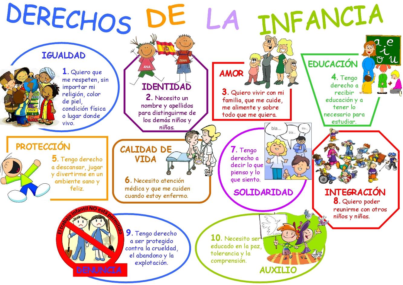Los derechos del ni o dia de la infancia imagen - Todo para el hogar barato ...