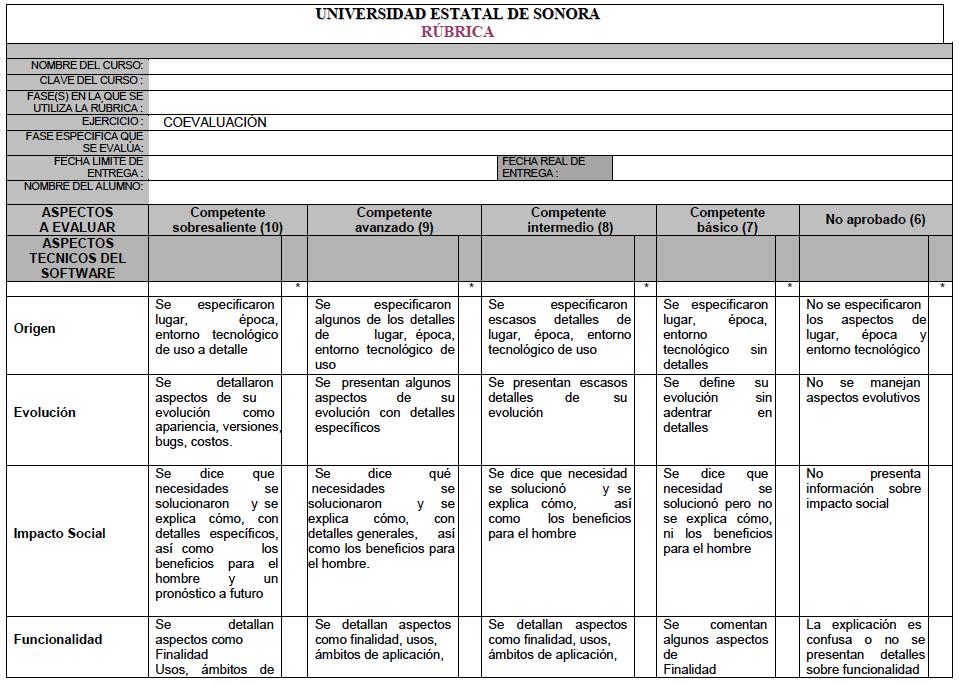 Colección de rúbricas para evaluar 3 -Orientacion Andujar - photo#10
