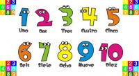 Reconocer y aprender los números es un precursor muy importante para los niños que comienzan la primera etapa escolar, ya que de ello depende que más adelante puedan trabajar en […]