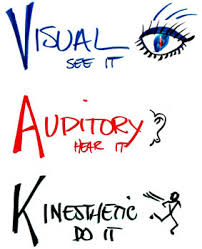visual auditory and kinaesthetic learning in art and design Kinesthetic kinesthetic learning is a form of learning that involves a person sports and art teaching writing to visual, auditory, and kinesthetic.
