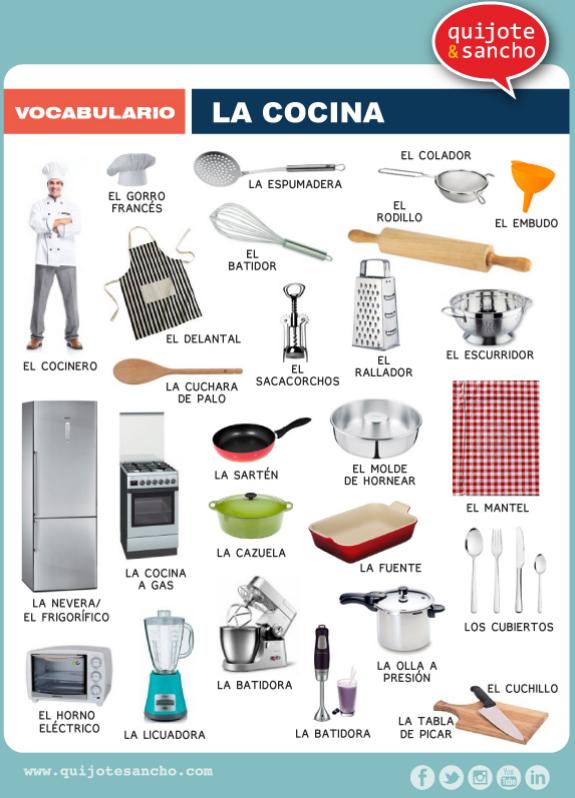 L minas para trabajar el vocabulario campo cocina for Cocinar en frances