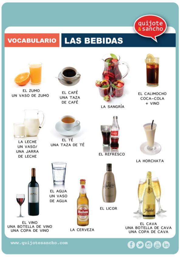 L minas para trabajar el vocabulario campo sem ntico bebidas for Vocabulario cocina frances