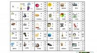El alfabeto o abecedario de una lengua o idioma es el conjunto ordenado de sus letras. Es también la agrupación, la que se lee con un orden determinado, de las […]