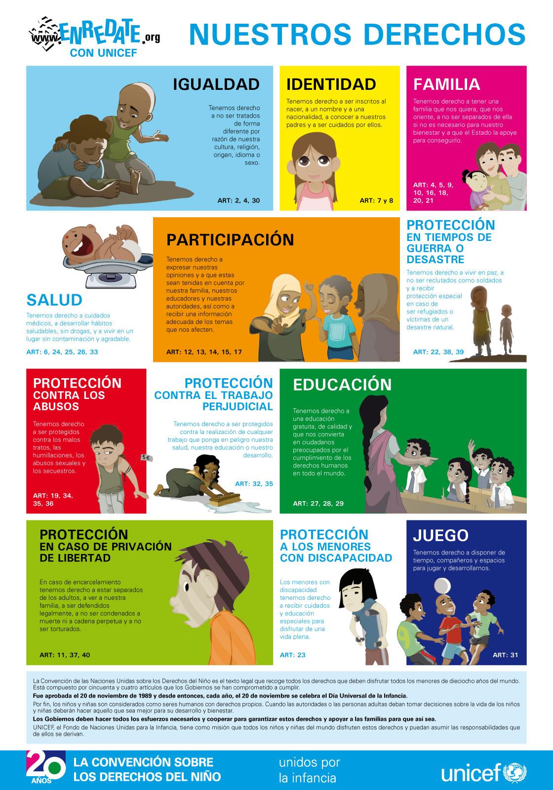 5b7c43ff7 MATERIALES INTERESANTES PARA CONSULTA. CARTELES. derechos-del-niños-carteles