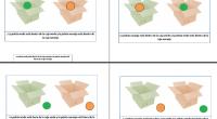 Un nuevo material que nos manda María Jose De Luis Floresen su bloghttp://lapsico-goloteca.blogspot.com.es/.  Aquí van unos ejercicios, de elaboración propia, para trabajar la comprensión lectora a nivel de estructuras […]