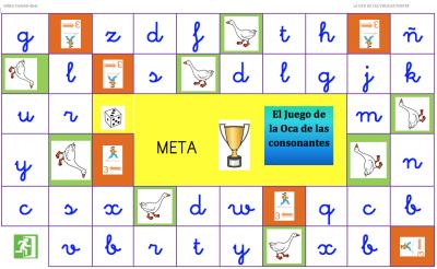 Logopedia En Especial El Juego De La Oca Para Trabajar Las