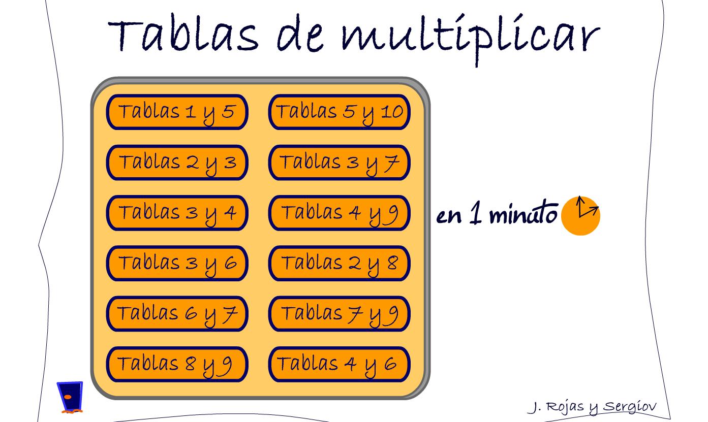 Aprendemos de forma divertida las tablas de multiplicar en for Actividades divertidas para el salon de clases