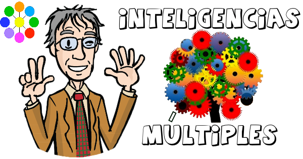inteligencias multiples escuela inclusiva