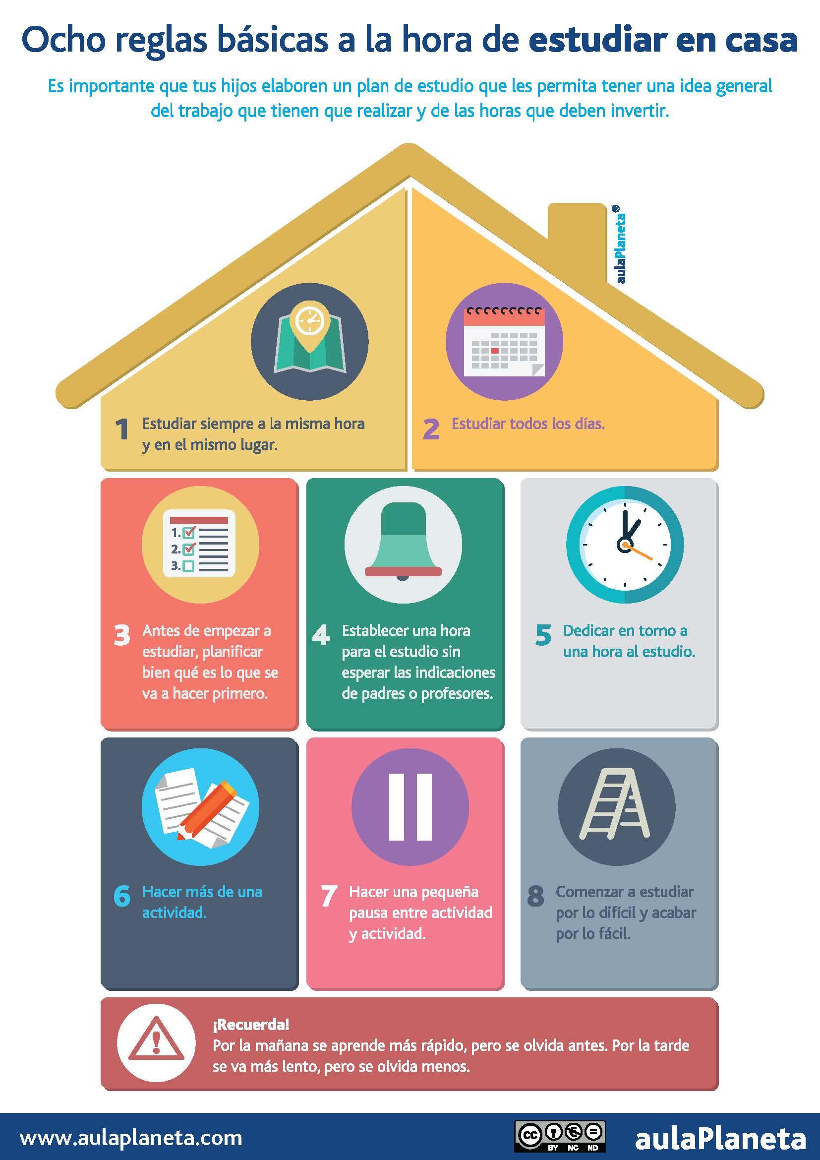 8 reglas fundamentales para estudiar en casa orientaci n for Imagenes de las reglas de la casa