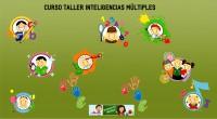 Ya tenemos los ganadores y ganadoras del curso taller on line de inteligencias múltiples que vamos a impartir en orientación Andújar. Para los que no habéis tenido la suerte de […]