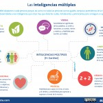 Inf_Inteligencias_Multiples