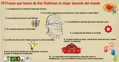 Ken Robinson Educacion Articuloseducativos Es