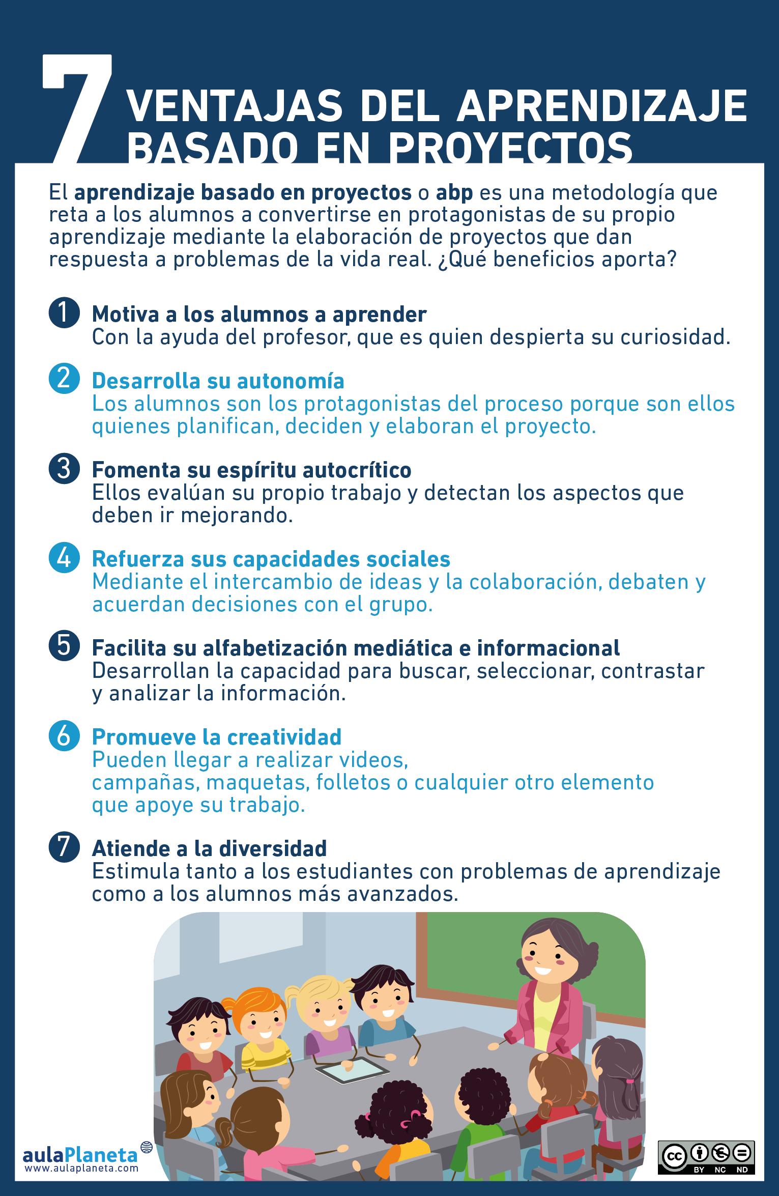 Infograf a 7 ventajas del abp orientaci n and jar recursos educativos - Esquema caso practico trabajo social ...
