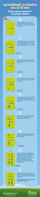 ALOHA_Infografia_S2_ConstruirÁbaco(explicación)