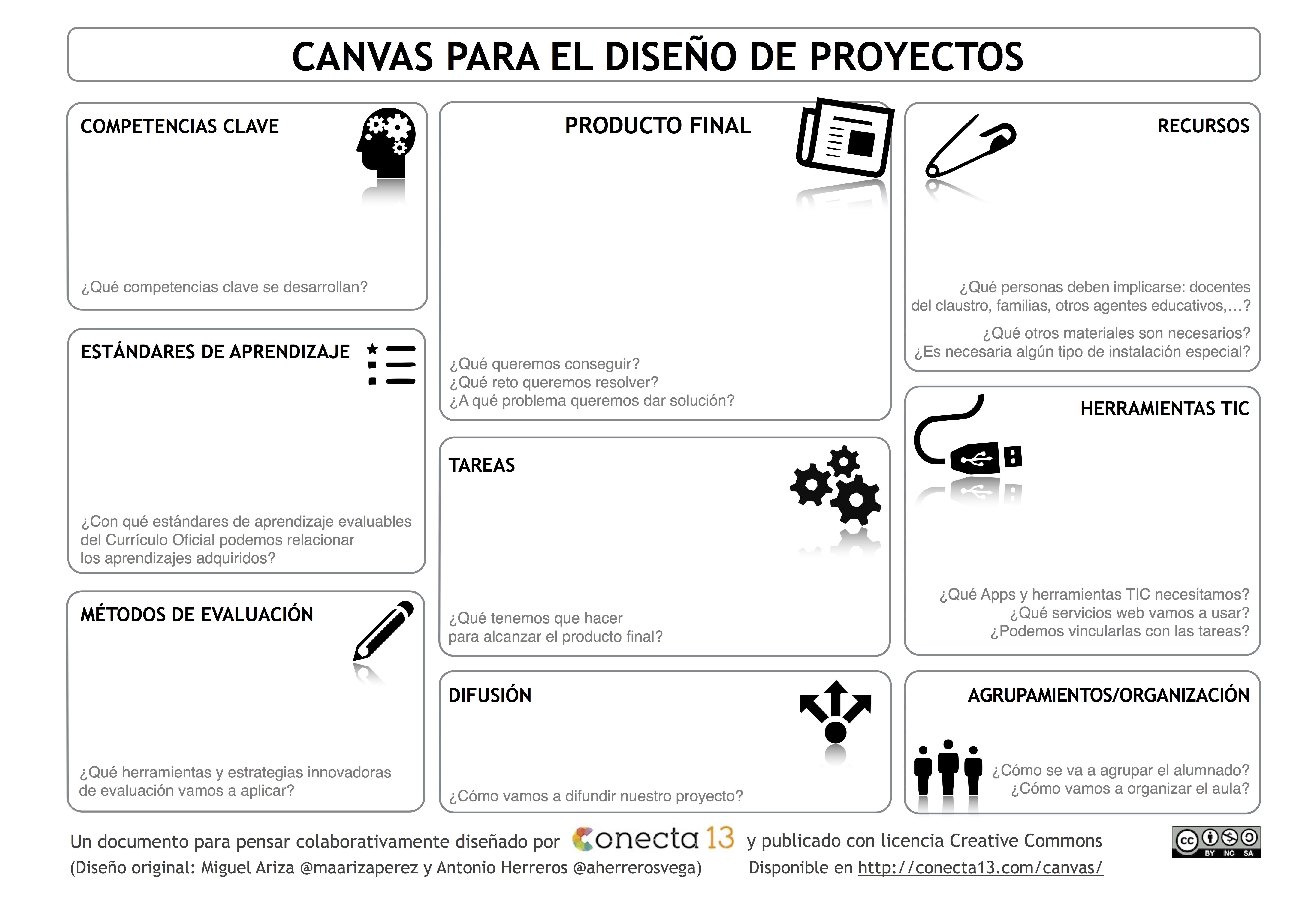Trabajamos por proyectos guia visual abp aprendizaje for Correo la 14