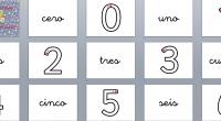 Os dejamos estas exclusivas láminas para aprender a realizar los trazos de los números espero que os gusten. La grafomotricidad es un término referido al movimiento gráfico realizado con la […]