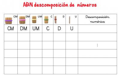 ABN conjunto de plantillas para descomposición de  números HASTA LAS CENTENAS DE MILLAR