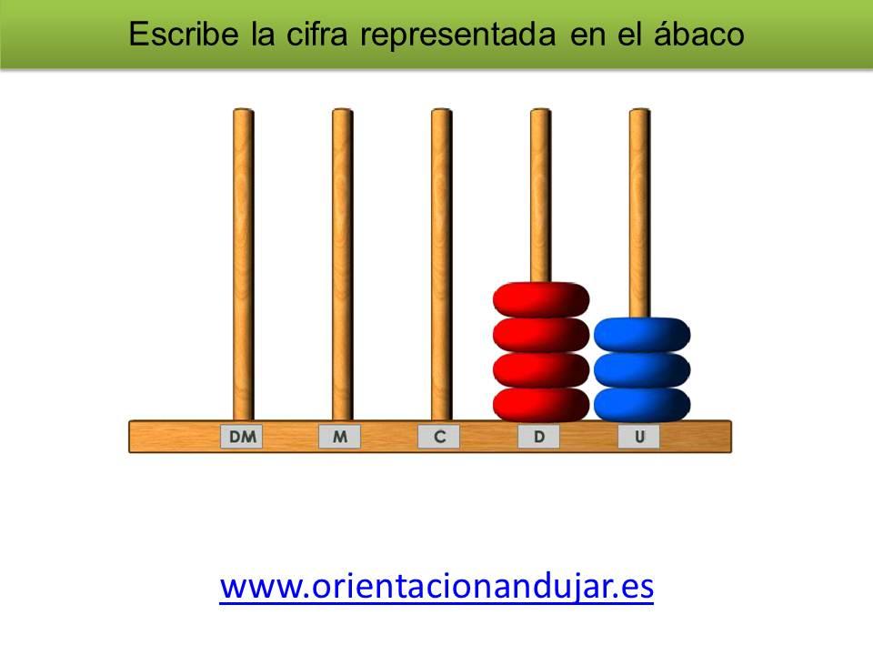 Colección de actividades ábaco vertical abierto colores ...