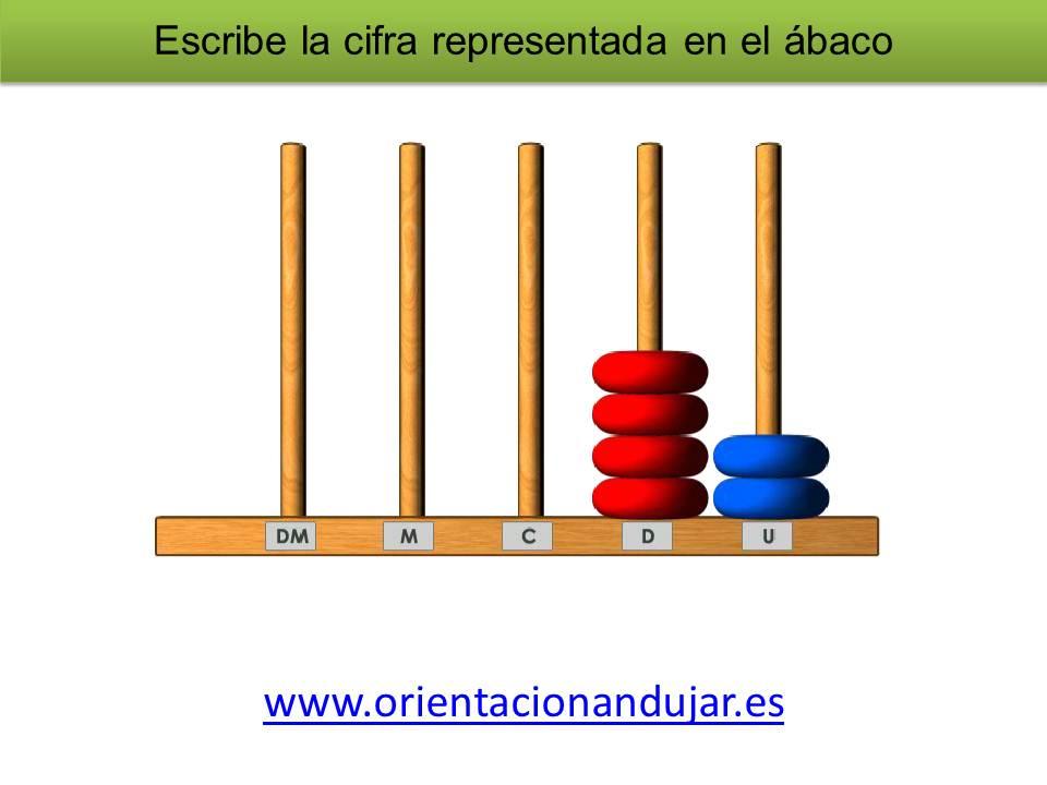 Colección de actividades ábaco vertical abierto colores montessori ...