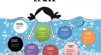 Os dejamos este ejemplo de paleta de inteligencias múltiples para educación infantil de una de las alumnas de nuestros cursos que estamos impartiendo desde Orientación Andújar con diferentes colegio e […]