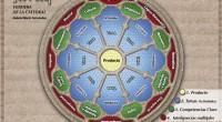 VIDRIERA para Aprendizaje Basado en Proyectos Gabriel Marín Fernández (asesor de formación del CEP de Antequera) Lo que se pretende con las vidrieras es facilitar una plantilla que de […]