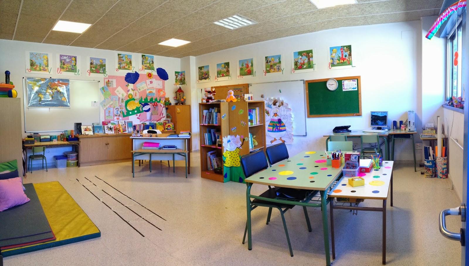 El salon de clases - 1 part 3