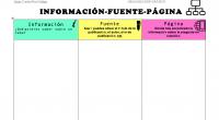 Hoy hemos diseñado este organizador gráfico que nos va a ser de gran ayuda para que nuestros alumnos recopilen de forma ordenada la información que tienen que recopilar sobre un […]