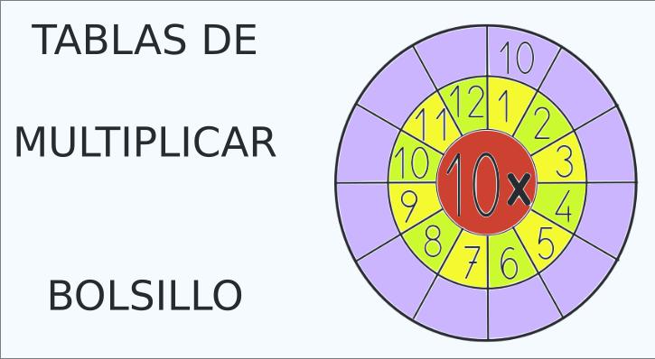 Tablas De Multiplicar De Bolsillo 6 10 Listas Para Colorear Recortar