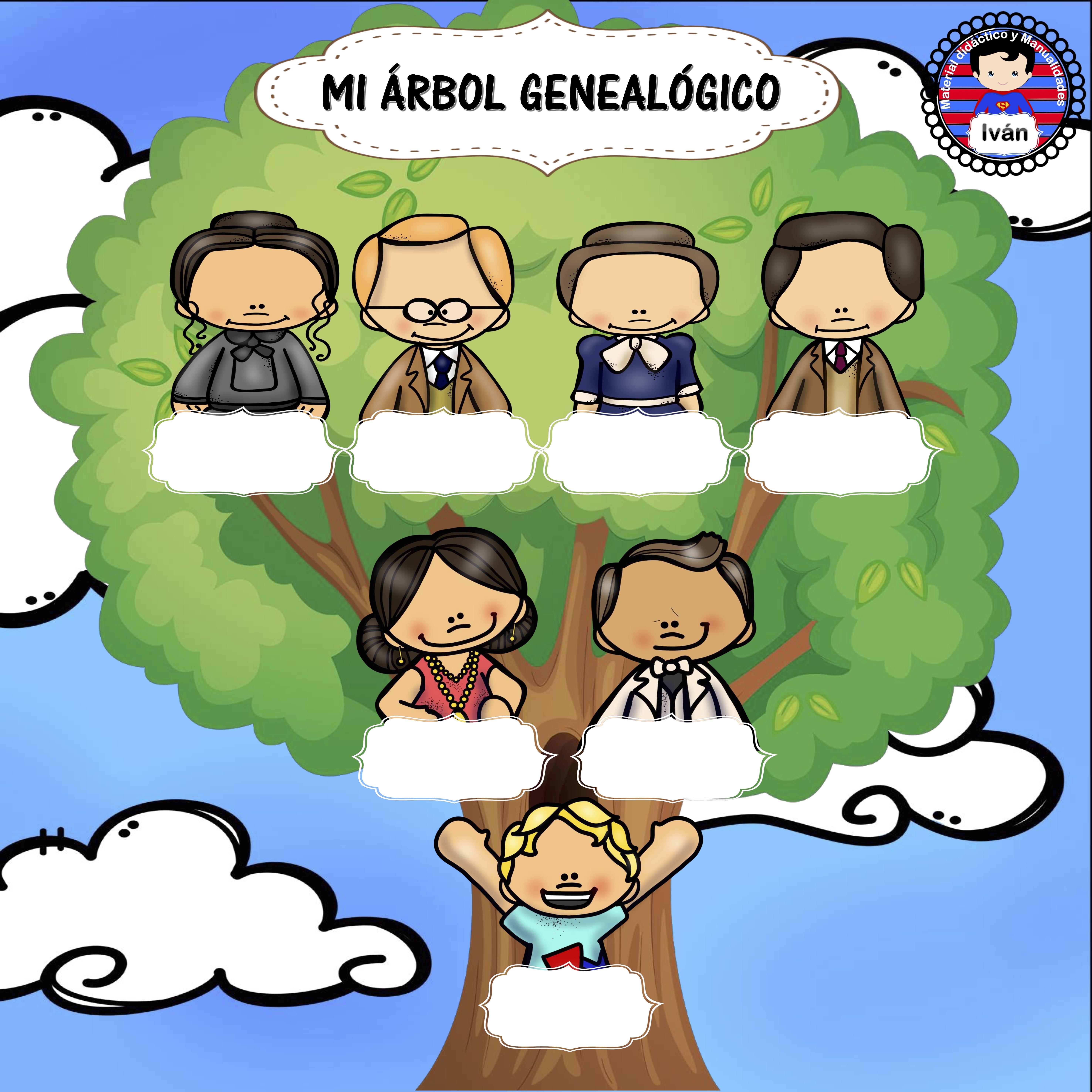 mi arbol genealogico para rellenar orientaci n and jar