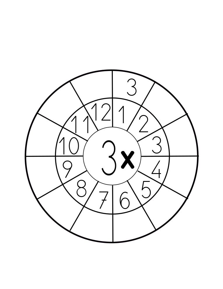 Mensaje oculto la llave de tu liberación Tabla-de-multiplicar-del-3