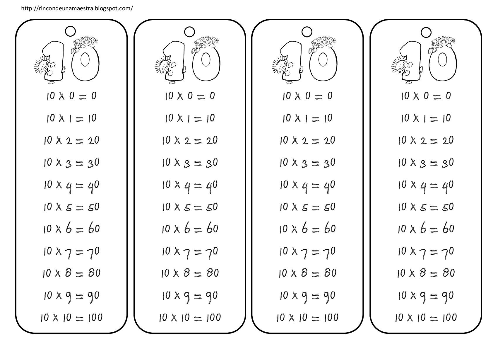 Super llavero cuaderno de las tablas de multiplicar -Orientacion Andujar