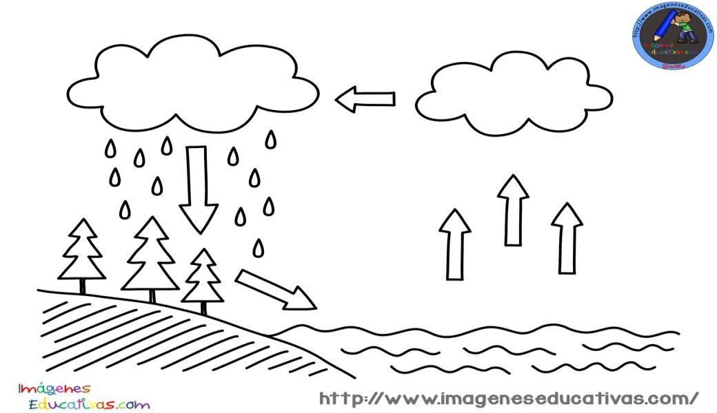 Dibujos Para Colorear Del Agua Para Ninos