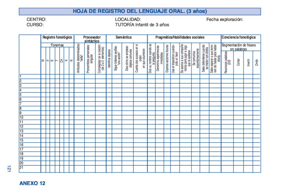 Hojas de registro para la EVALUACIÓN DEL LENGUAJE ORAL en infantil 3 ...