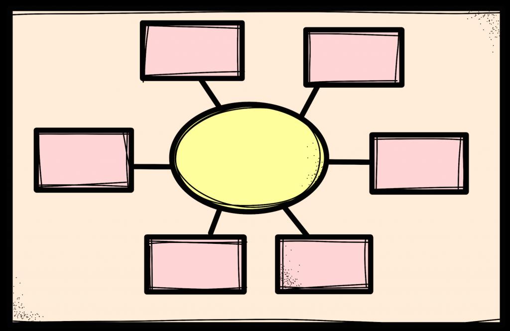 Tipos de organizadores graficos pdf creator