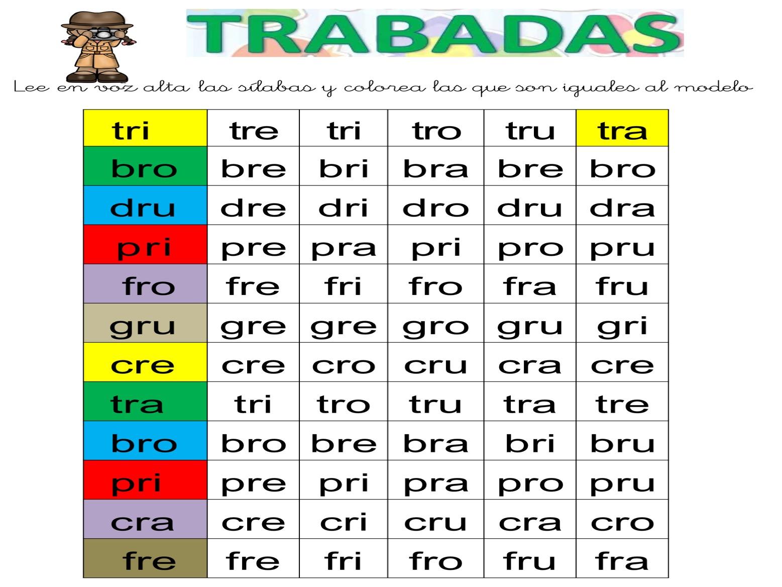 Dibujos Con La Trabada Br: Silabas Trabadas SILABAS T Silabas Trabadas
