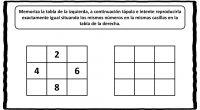 El siguiente ejercicio de memoria visual y secuencial consiste en recordar unos números y la posición en la que se encuentran en una tabla para a continuación reproducirla en otra […]
