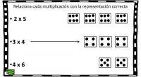 El ejercicio matemático que os traemos a continuación, consiste en unir cada multiplicación con su representación gráfica correspondiente.