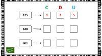 Hoy vamos a trabajar la descomposición numérica y el valor posicional de los números a través de dos ejercicios; es importante saber que estos dos aprendizajesayudan a que los estudiantes […]