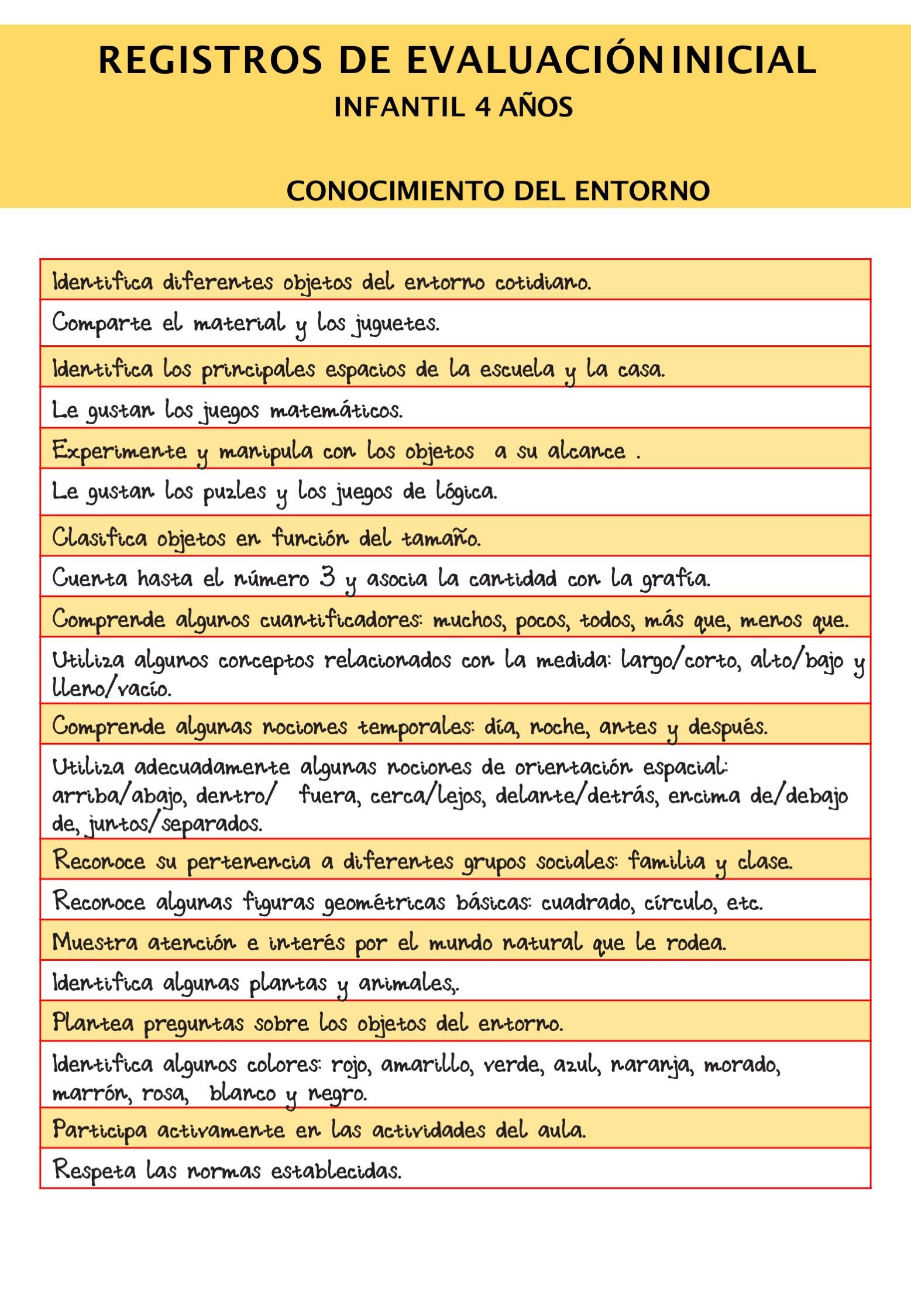 EVALUACION INICIAL 4 AÑOS REGISTRO2 - Orientación Andújar - Recursos  Educativos